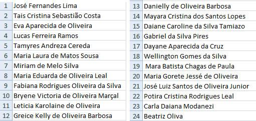 Lista dos alunos selecionados para o curso do SENAI