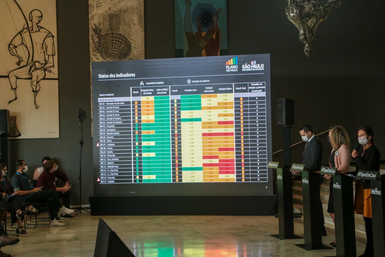 Governo do Estado apresenta painel atualizado do Plano SP