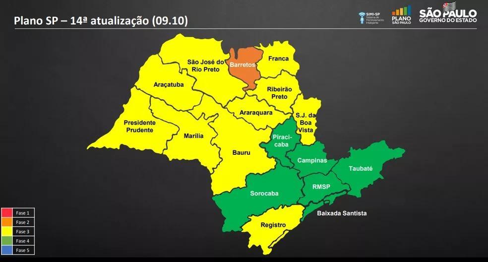 Limeira avança para Fase Verde do Plano São Paulo